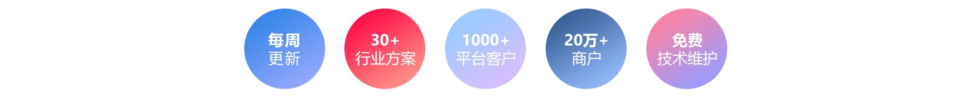 淄博龙8国际pt娱乐小程序行业案例