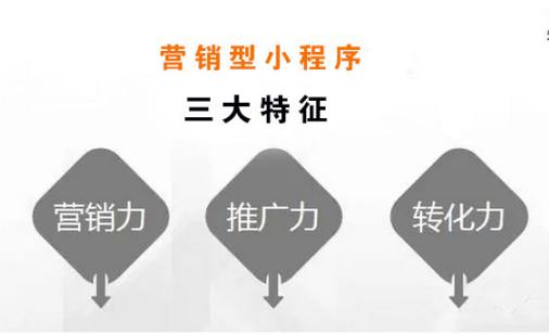 营销型小程序1.png